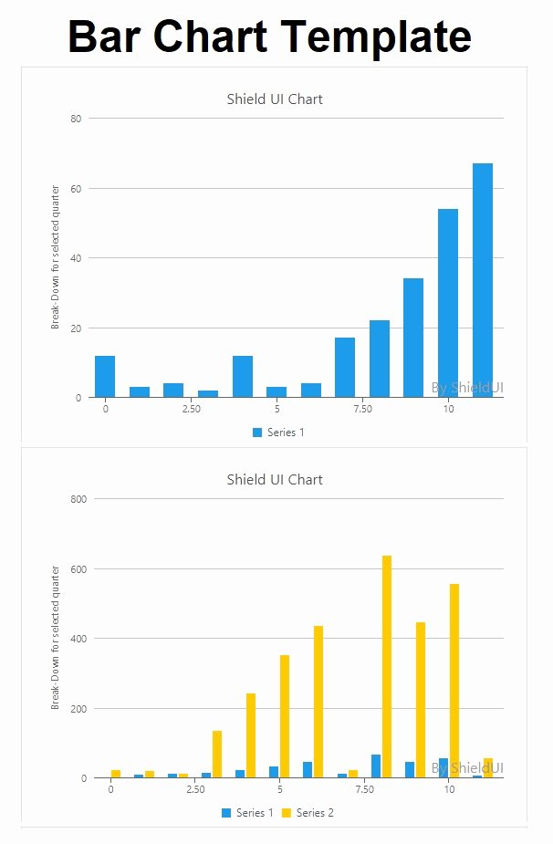 Bar Graph Template Excel Luxury Bar Chart Templates