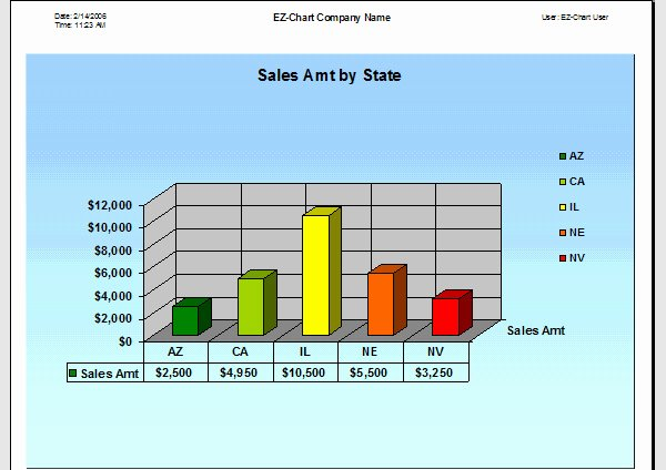 Bar Graph Template Excel New Excel Chart Template 39 Free Excel Documents Download