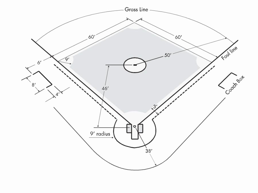 Baseball Field Layout Template Awesome Baseball Field Diagrams