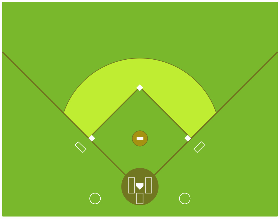 Baseball Field Layout Template Awesome Baseball Field Schema Baseball Field Sample