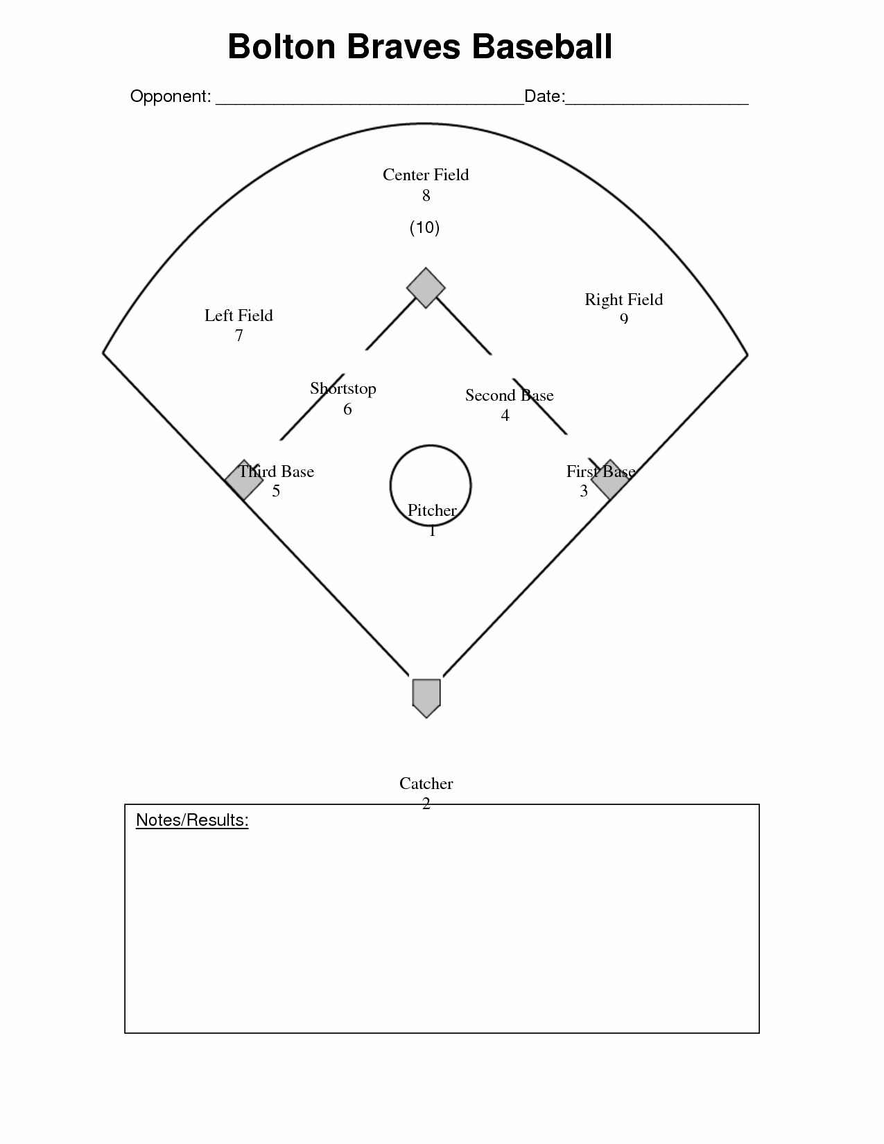 post printable baseball field position chart