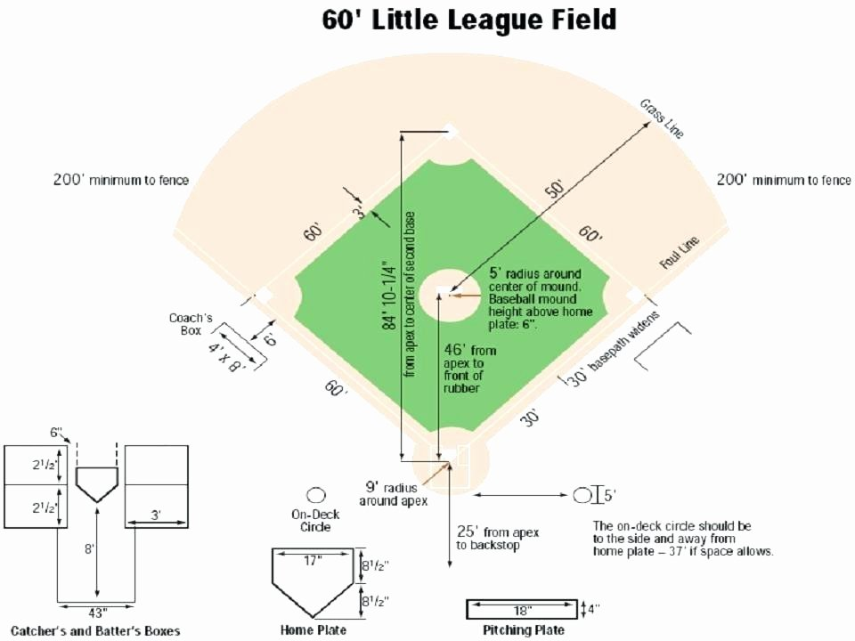 Baseball Field Layout Template Best Of Baseball Field Template D Chart softball Layout Printable