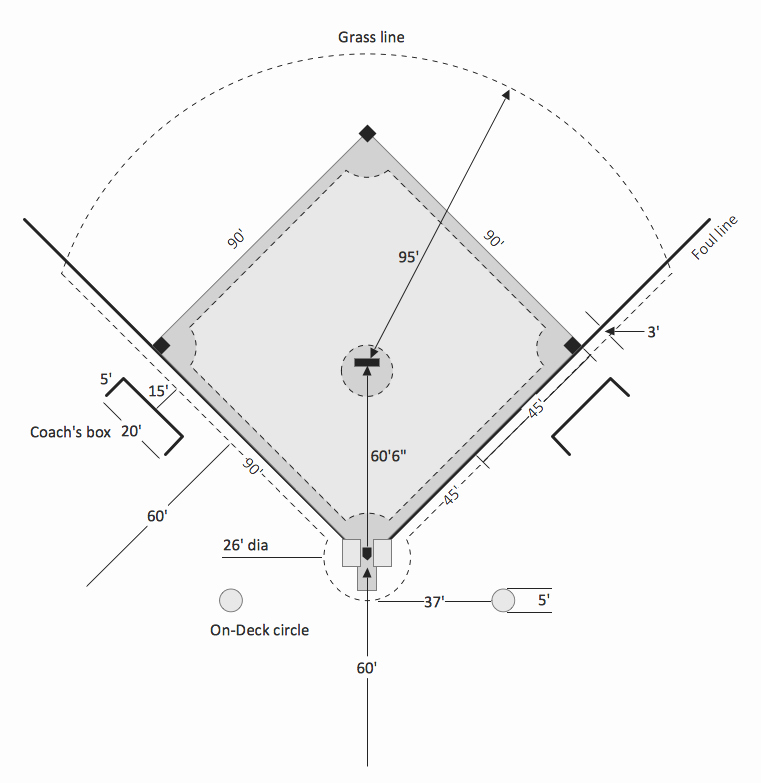 Baseball Field Layout Template Elegant Baseball solution