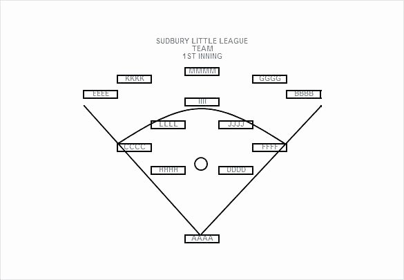 Baseball Field Layout Template Elegant softball Field Layout Printable – Buildbreaklearn