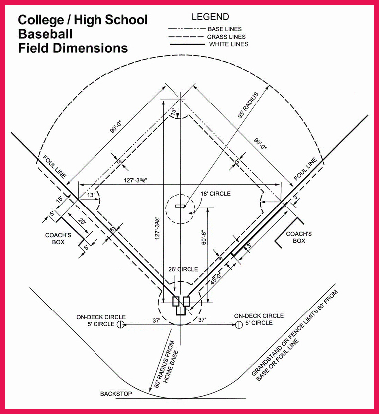 Baseball Field Layout Template Fresh Baseball Diamond Dimensions