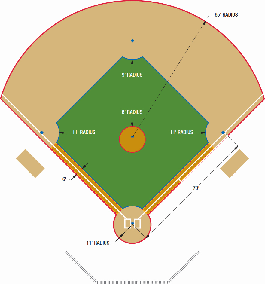 Baseball Field Layout Template Fresh for softball Field Templates