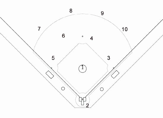 Baseball Field Layout Template Inspirational Baseball Field Template D Chart softball Layout Printable