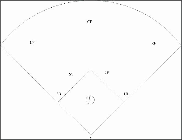 Baseball Field Layout Template Inspirational Chartered Accountant Singapore Requirements Printable