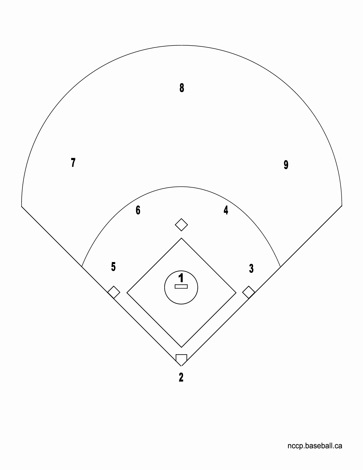 Baseball Field Layout Template Lovely softball Diamond Template to Pin On Pinterest