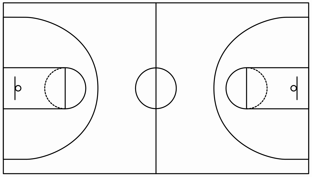 Basketball Court Design Template Lovely Basketball Field In the Vector