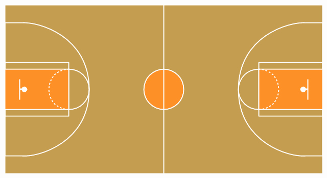 Basketball Court Design Template Lovely Basketball Half Court Diagram