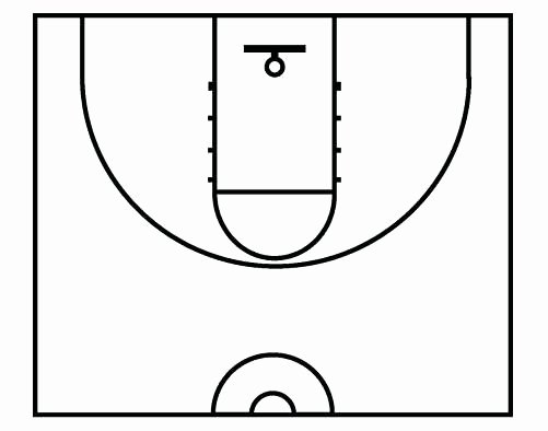 Basketball Court Design Template Lovely Half Court Basketball Size Court Dimensions Basketball