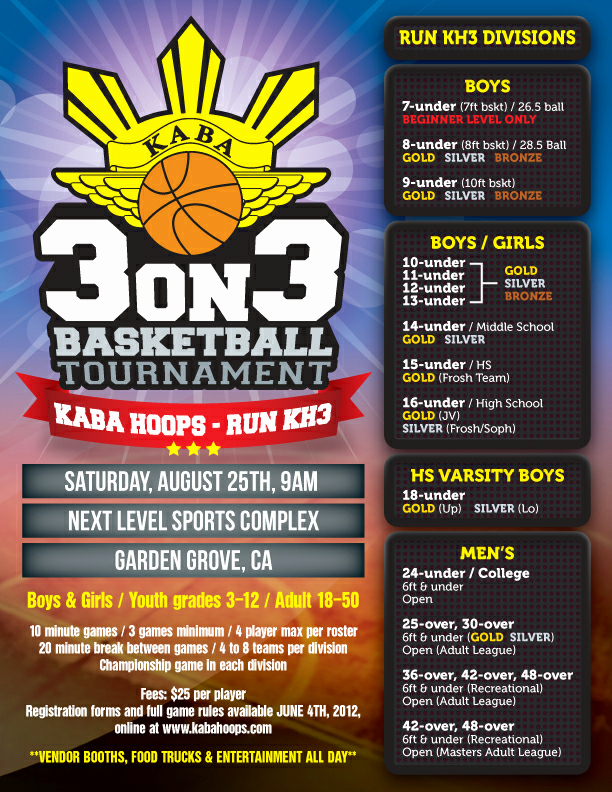 Basketball Flyer Template Free Inspirational Basketball tournament Flyer You Need to Enable