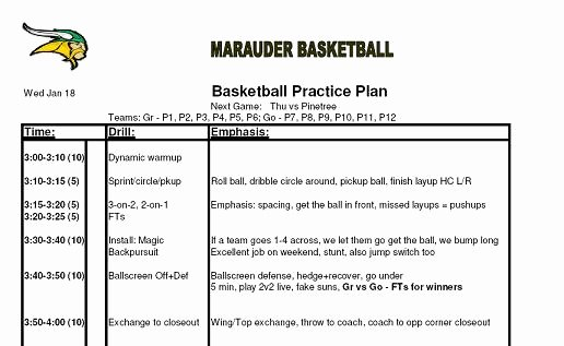 Basketball Practice Plan Template Awesome Best S Of Basketball Game Plan Template Basketball