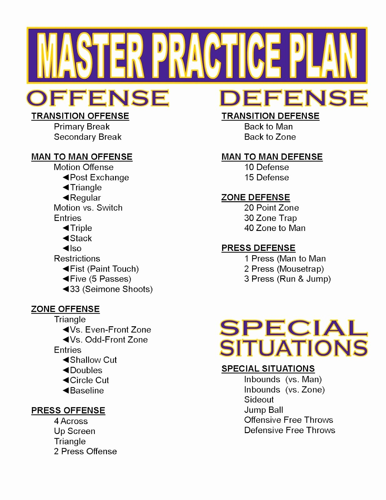 Basketball Practice Plan Template Fresh Hoop thoughts Do You Have A Master Practice Plan