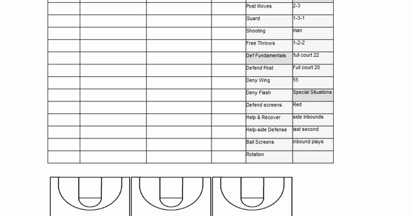 Basketball Practice Plan Template Inspirational Basketball Practice Plan Template Sample