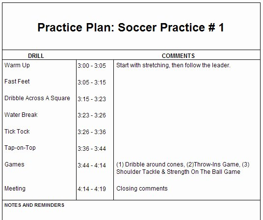 Basketball Practice Plans Template Best Of Basketball Practice Plan Template
