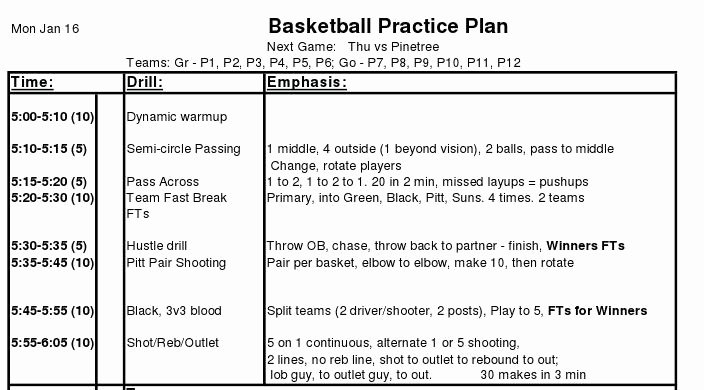 Basketball Practice Plans Template Fresh X's & O's Of Basketball Fensive Practice Planning