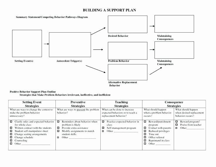 Behavior Management Plan Template Luxury Behavior Modification Plan 5 Word format Sample Management