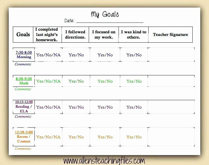 Behavior Management Plan Template Unique Behavior Plan Examples Kindergarten Behaviour Template