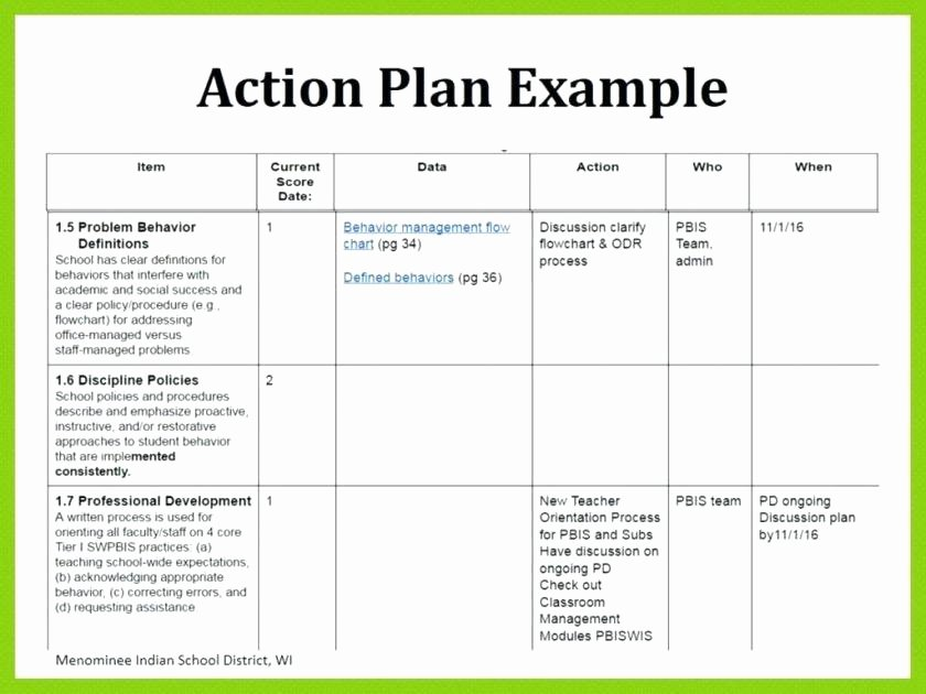 Behavior Modification Plan Template Elegant Behavior Modification Plan Worksheets Behavior