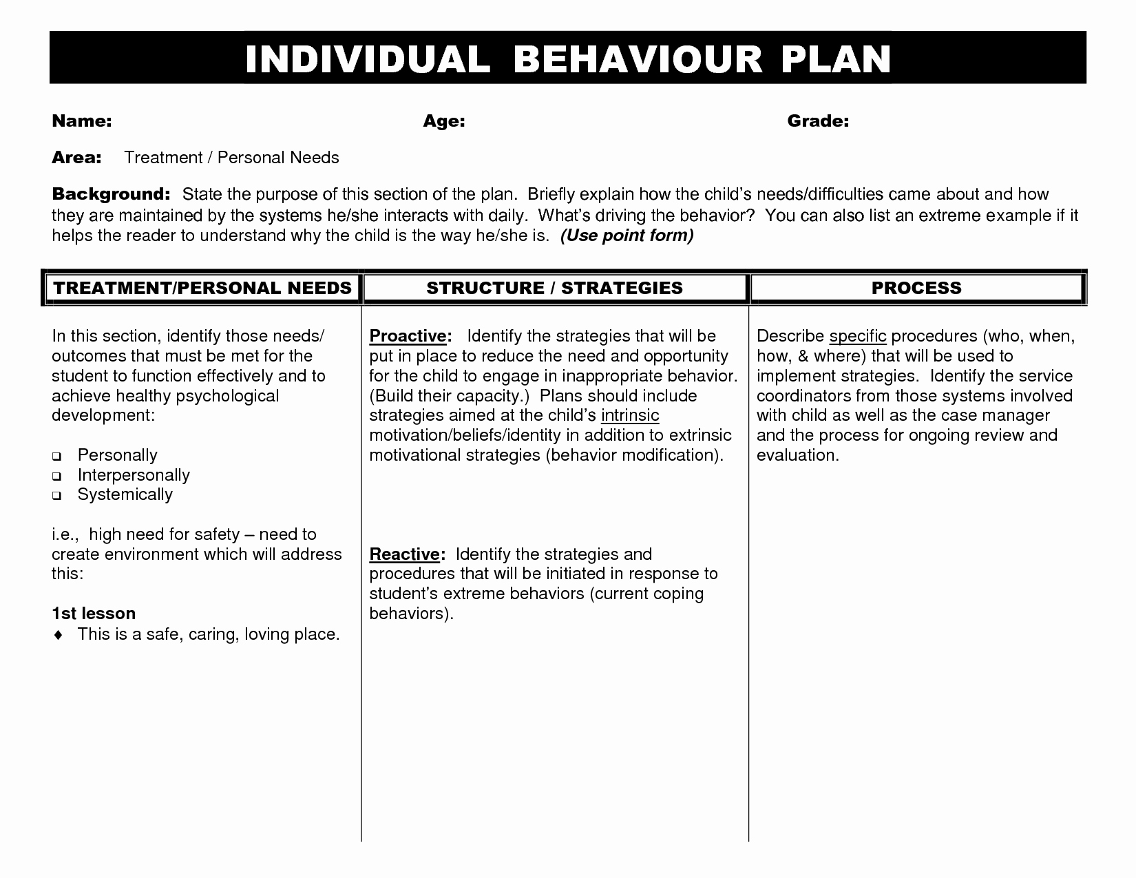 Behavior Support Plan Template Best Of 10 Best Of Individual Behavior Chart Template