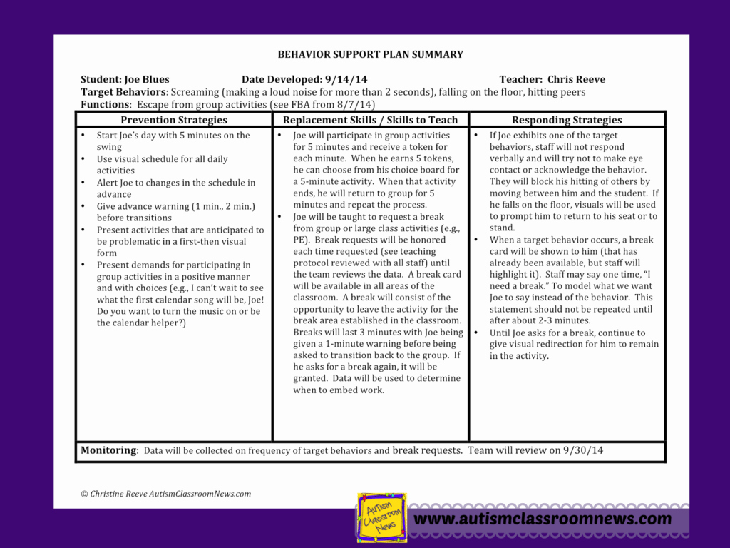 Behavior Support Plan Template Best Of What are Replacement Behaviors and What Do We Need to Know