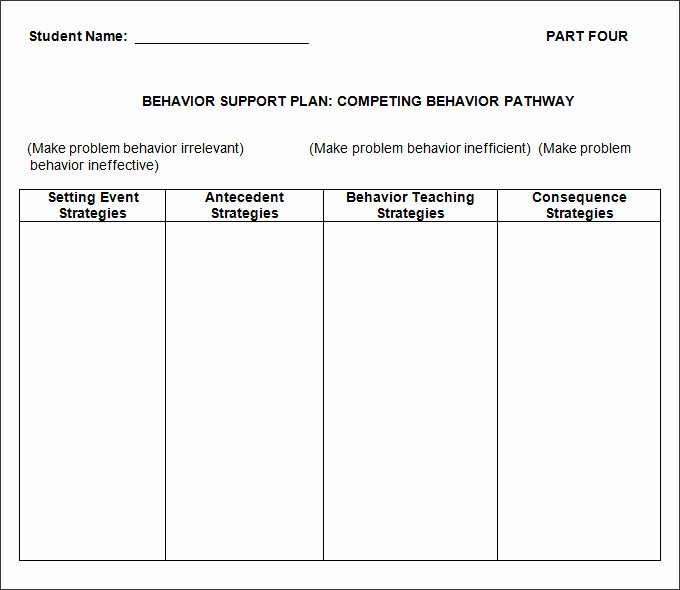 Behavior Support Plan Template Unique Download Behavior Plan Templates to Better Help Your Ward
