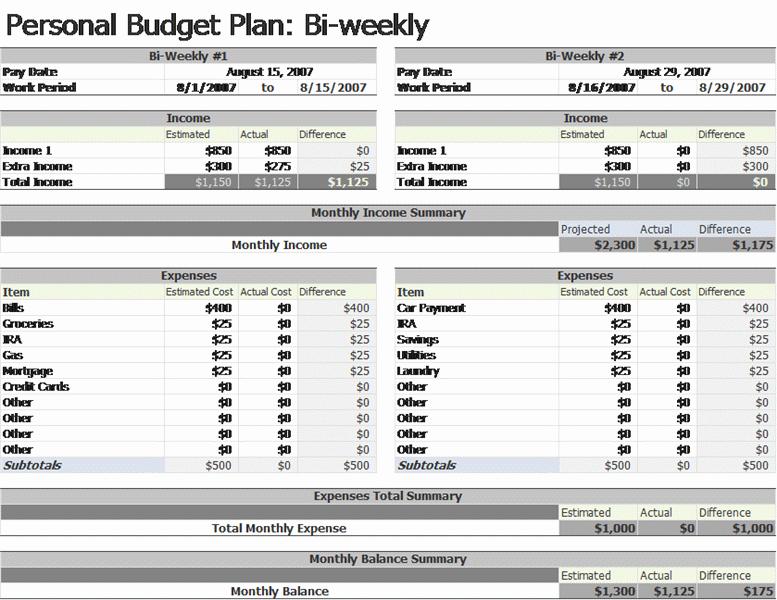 Bi Weekly Budget Template Best Of Bi Weekly Bud Templates Fice