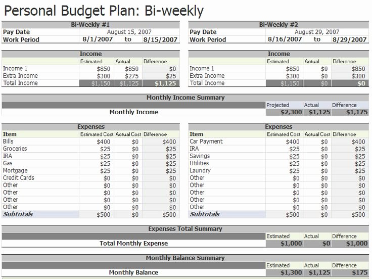 Bi Weekly Budget Template Unique 25 Best Ideas About Weekly Bud Printable On Pinterest