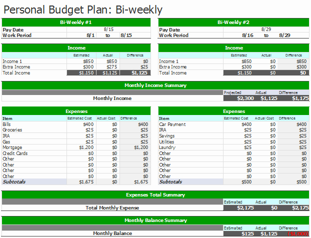 Bi Weekly Budget Template Unique 7 Bi Weekly Bud Templates