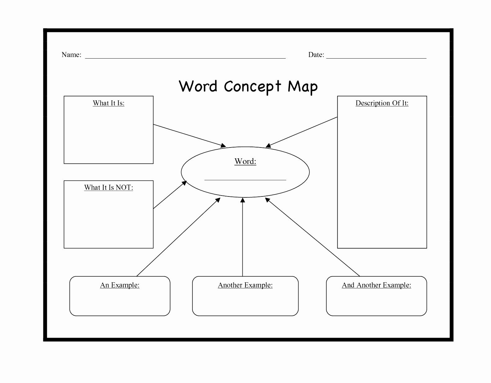 Blank Concept Map Template Elegant 9 Free Mind Map Template Word Ayiti