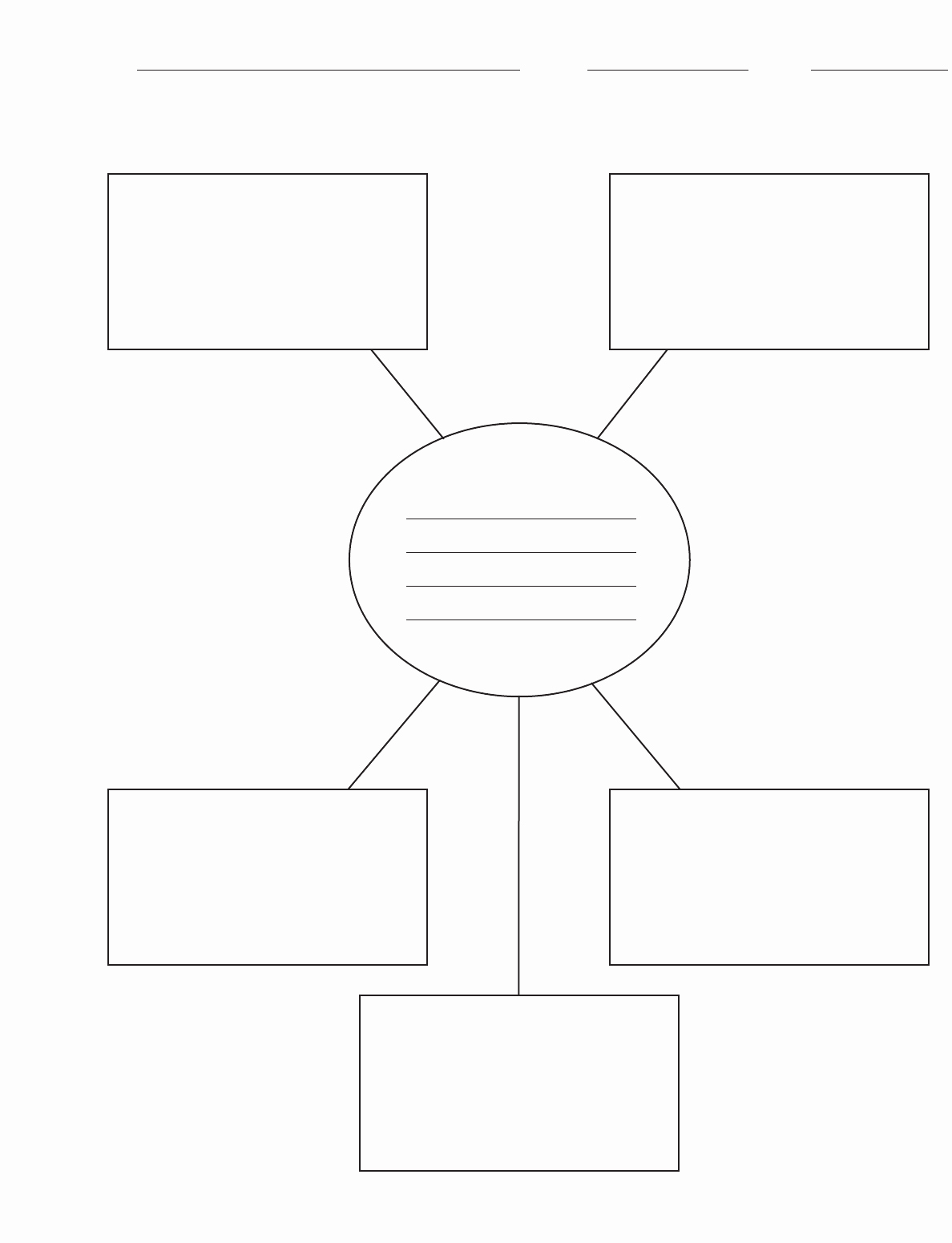 Blank Concept Map Template Elegant Free Mind Map Templates Designed to Help You Practice Mind