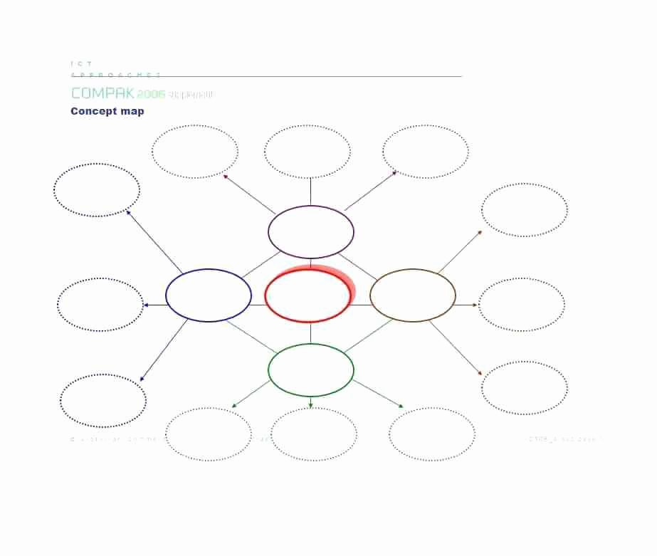Blank Concept Map Template Fresh 26 Blank Concept Map Template