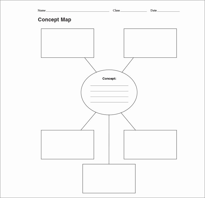 Blank Concept Map Template Fresh Concept Map Template