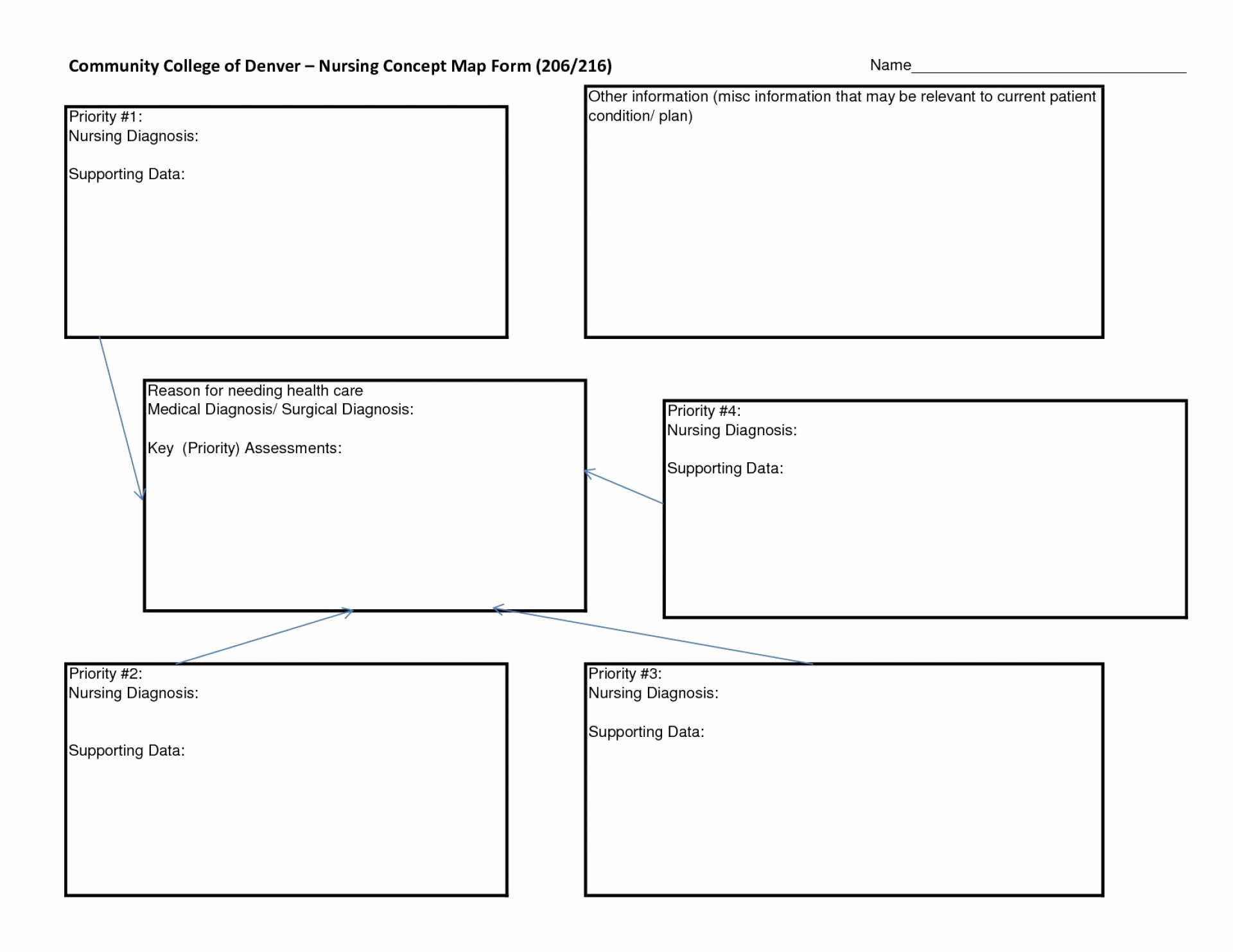 Blank Concept Map Template Inspirational 028 Blank Care Plan Templates for Nursing Concept Map