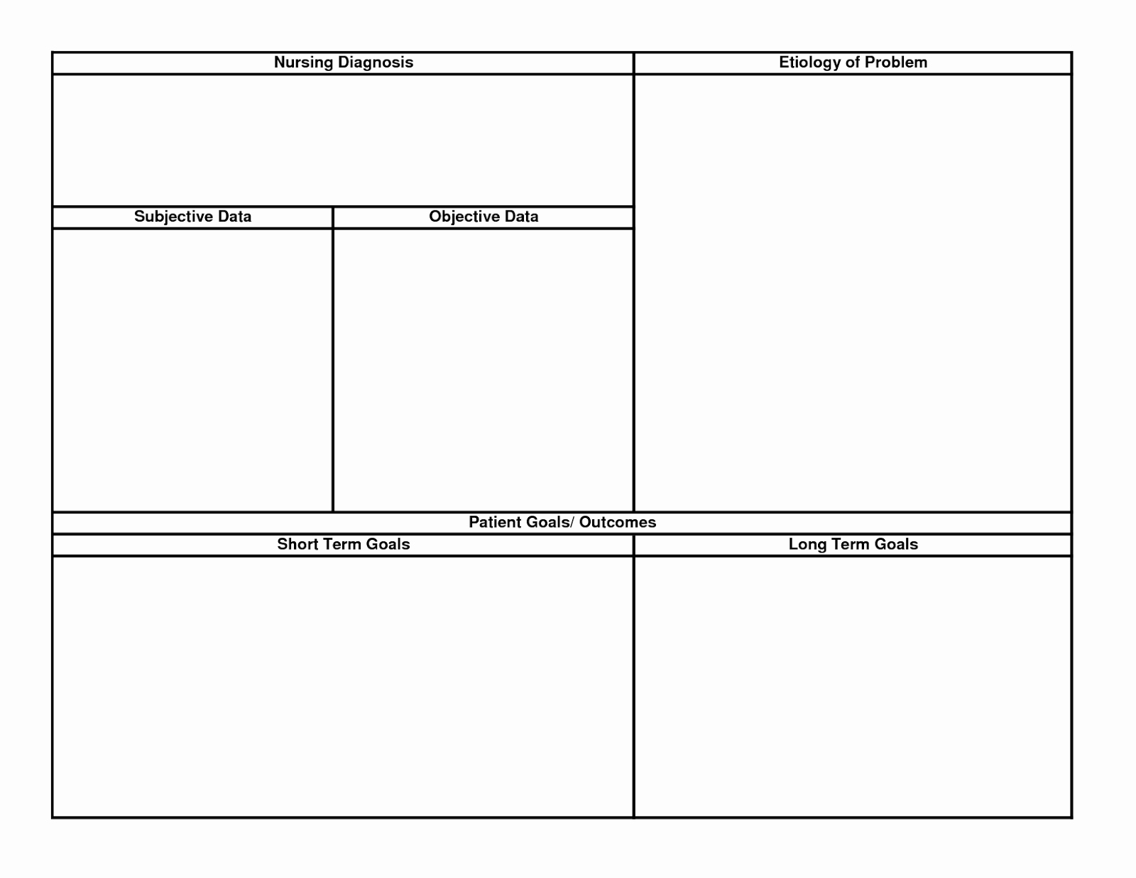 Blank Concept Map Template Lovely Blank Nursing Care Plan Nursing Care Plan Examples