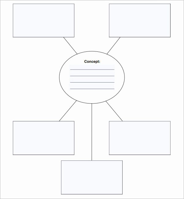 Blank Concept Map Template Lovely Concept Map 7 Free Pdf Doc Download