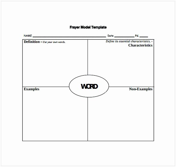 Blank Frayer Model Template Awesome Frayer Model Pdf