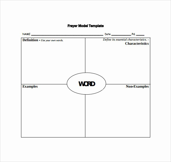 Blank Frayer Model Template Elegant 15 Sample Frayer Model Templates – Pdf