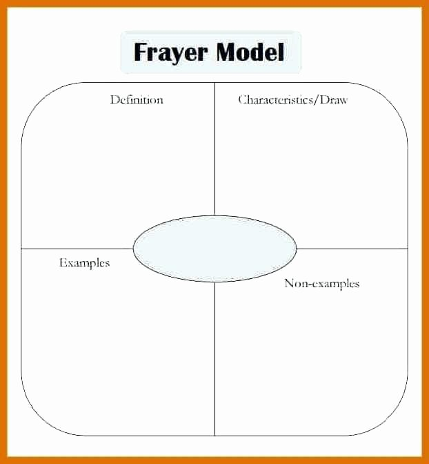 Blank Frayer Model Template Inspirational Frayer Model Template – Skincense