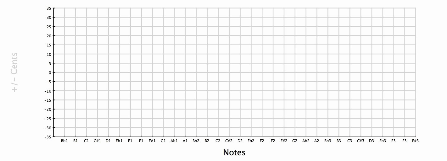Blank Line Graph Template Beautiful Blank Line Chart