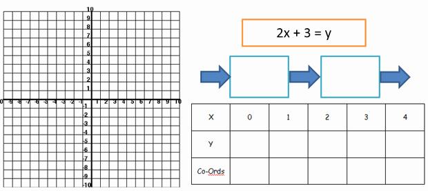 Blank Line Graph Template Fresh Blank Bar Graph Template