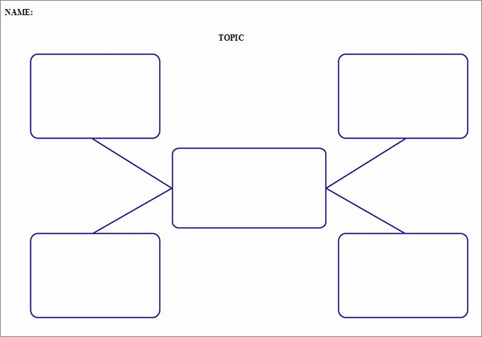 Blank Mind Map Template Beautiful Concept Map Template