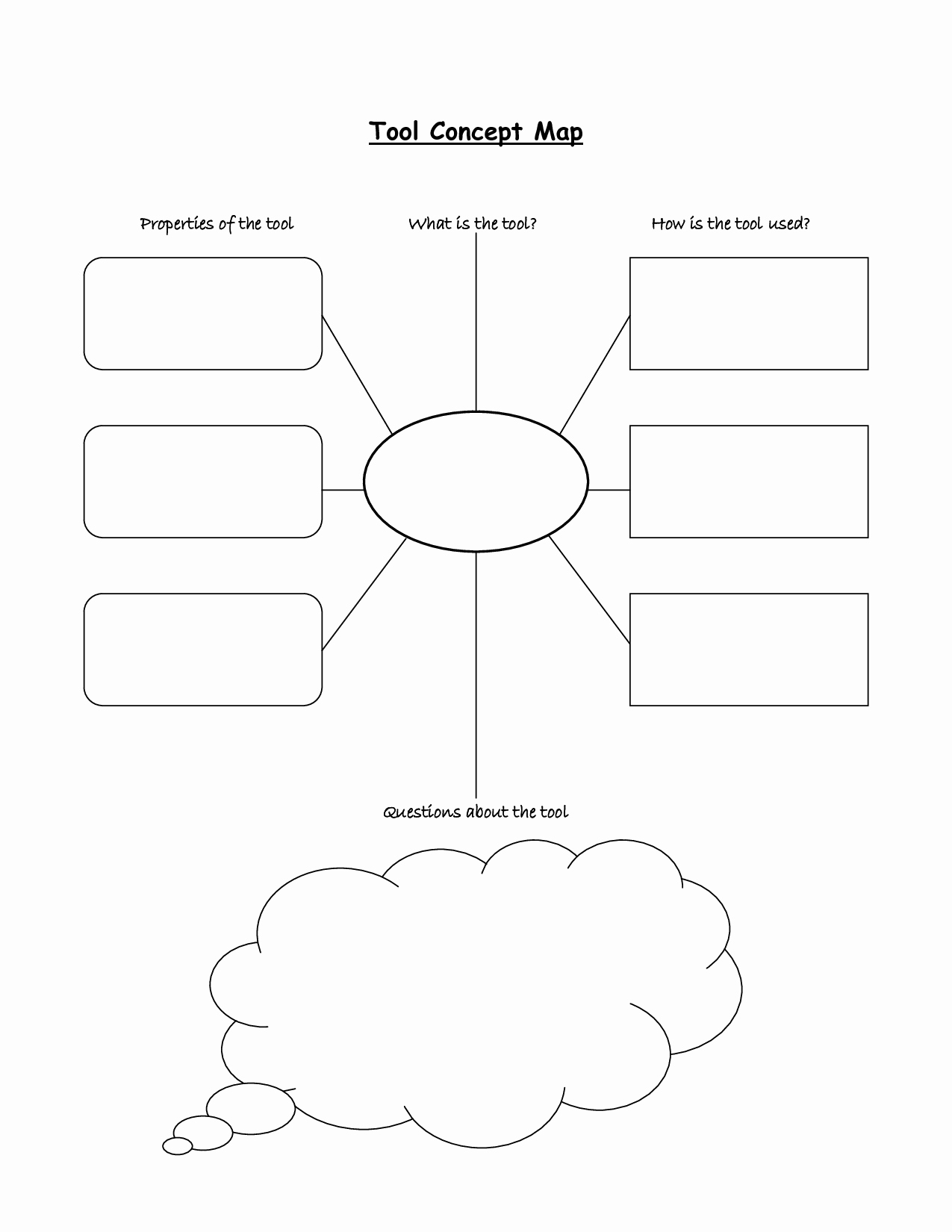 Blank Mind Map Template Inspirational Best S Of Blank Mind Map Graphic organizer Concept