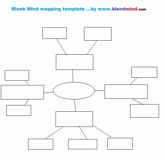 Blank Mind Map Template Inspirational Mind Map Template Use for Any Subject