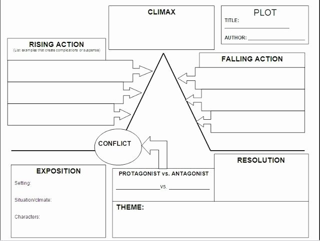 Blank Plot Diagram Template Awesome Plot Diagram Worksheet Short Story