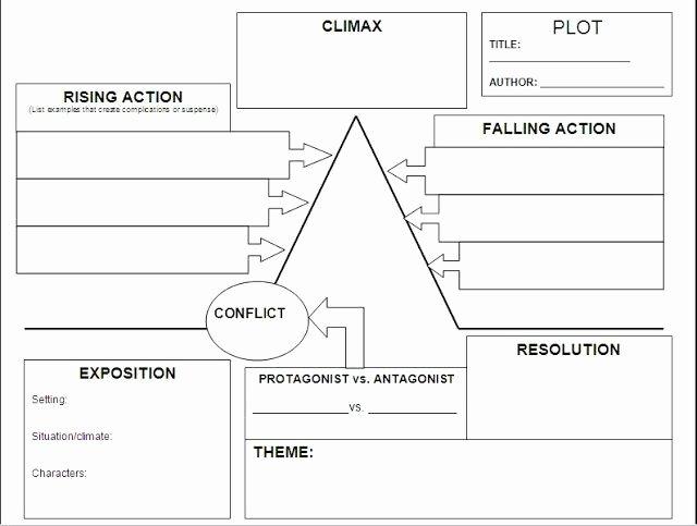Blank Plot Diagram Template Awesome Plot Diagram Worksheet Short Story