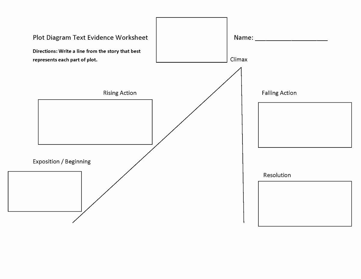 Blank Plot Diagram Template Elegant Blank Plot Diagrams