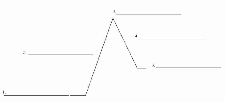 Blank Plot Diagram Template Elegant original Plot Outline Diagram Matlab Graph – Oasissolutions